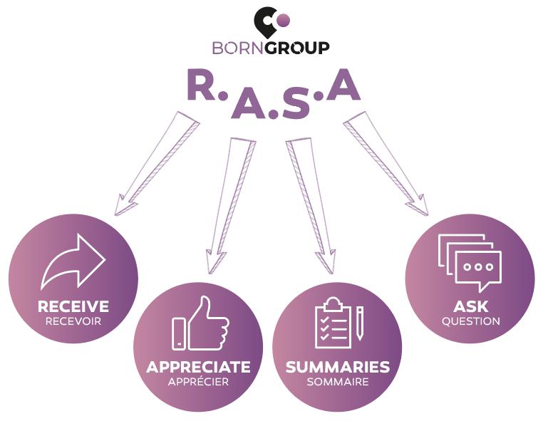 RASA - Born Group
