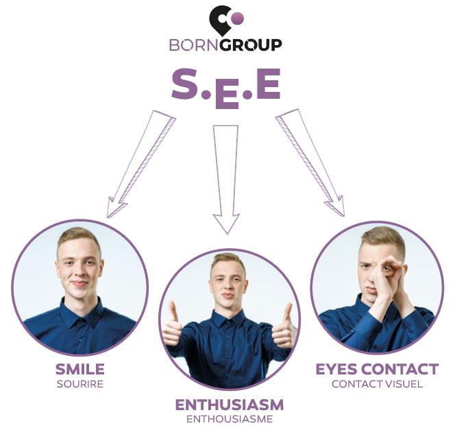 SEE - Born Group